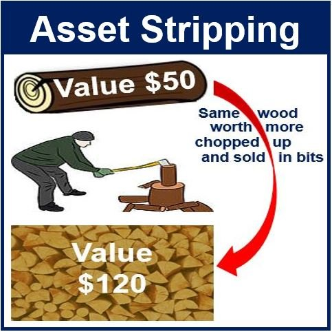 Asset Stripping