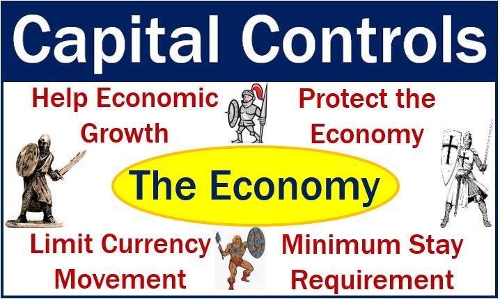Capital Controls - some features