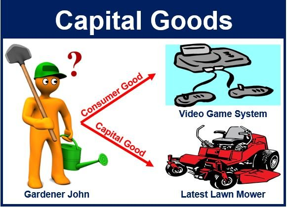 capital goods Definition of capital goods: raw materials used to produce finished products.
