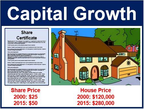 Capital Growth
