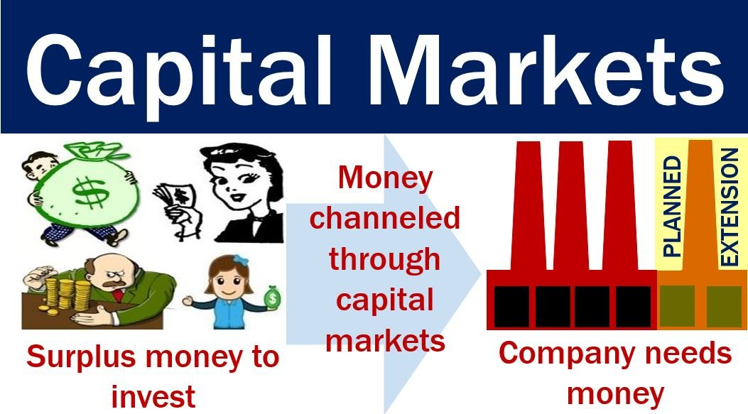 Capital Markets example with planned extension