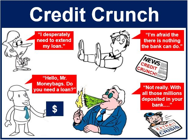 essays on credit crunch Who is to blame for credit crunch banks for making poor loans in the boom years, banks made an increasing number of loans with little regard to ability to repay.