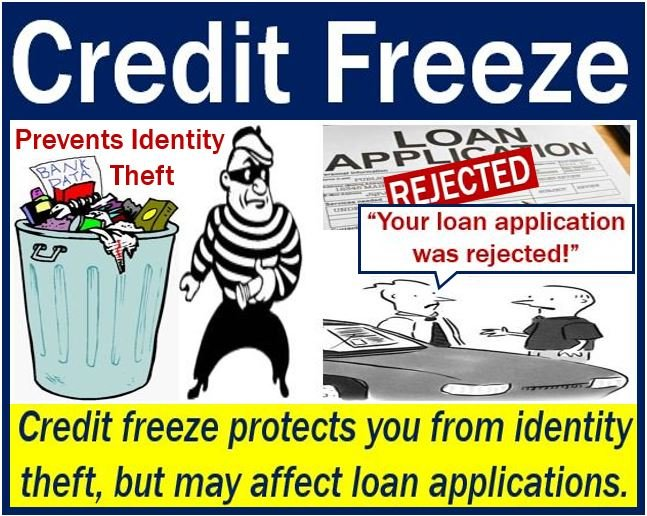 Credit Freeze - image with explanation