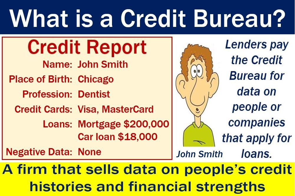 Credit bureau - this image explains what it is