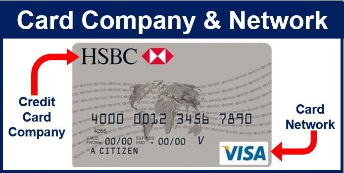 Credit card company and network