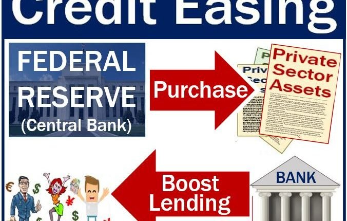 Credit easing - image with explanation of meaning
