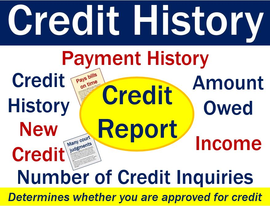 What is a credit history? What does it contain? - Market ...