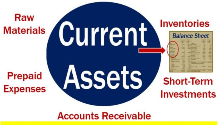 Current assets - image with definition