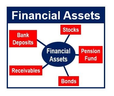 Financial Assets thumbnail