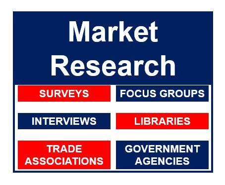 Market Research thumbnail