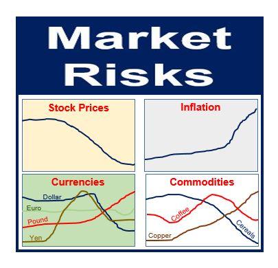 Market Risk thumbnail