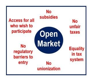 Open Market thumbnail