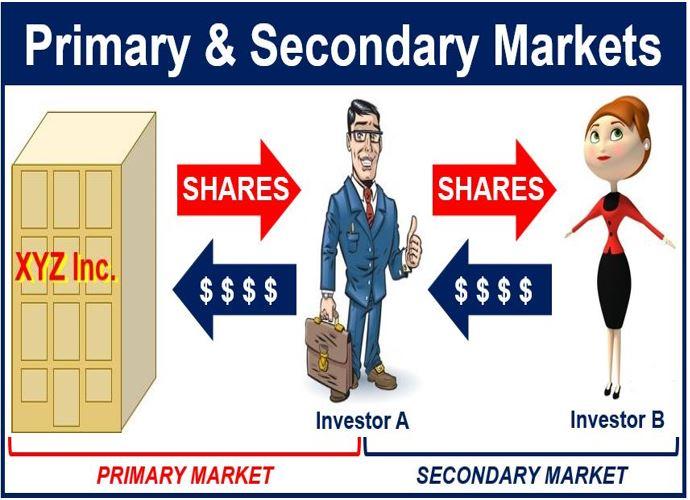 Primary Market Underwriters: