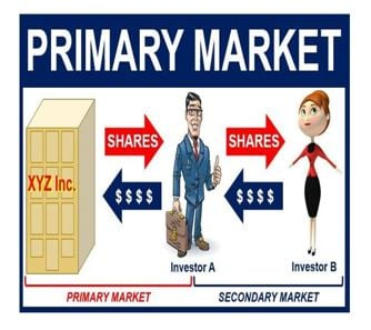what is the difference between a primary market and secondary market Improvement in secondary equity markets will stimulate an increase in  is still a  need to explicitly differentiate the role of the primary market and the secondary.