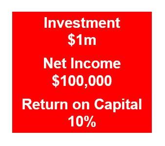 Return on capital thumbnail