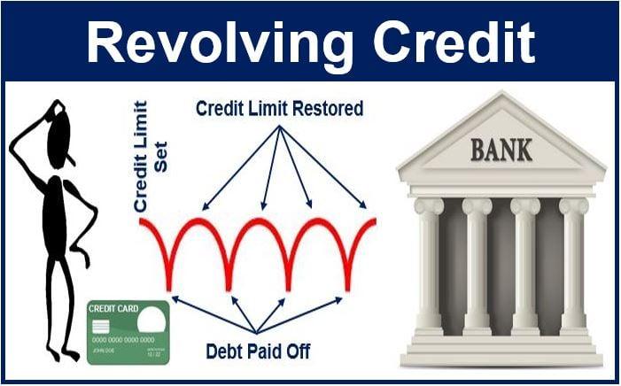Revolving Credit