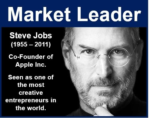 Steve Jobs Market Leader
