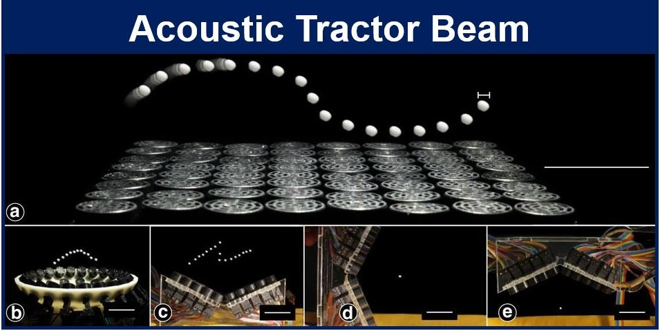 Acoustic Tractor Beam
