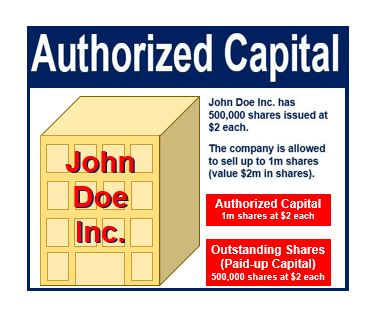 Authorized Capital thumbnail