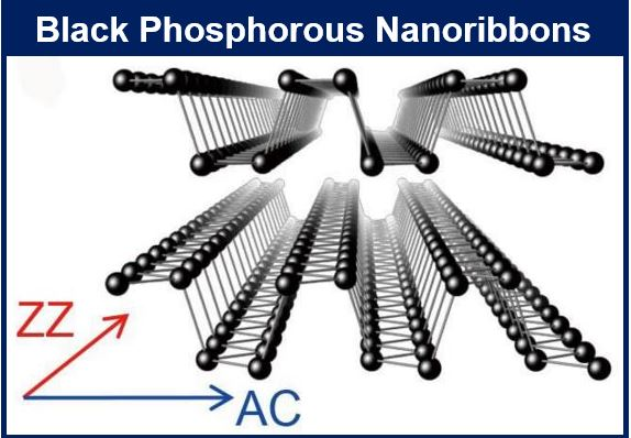 Black phosphrous