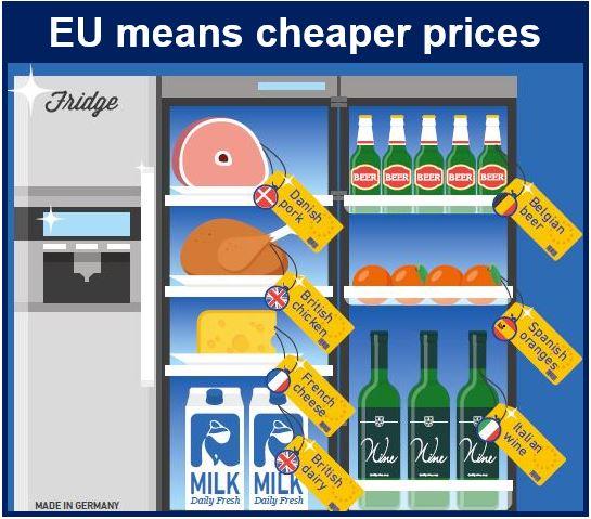 EU cheaper prices