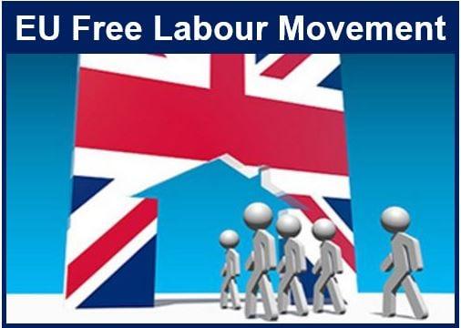 EU free labour movement