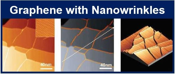 Graphene with nanowrinkles