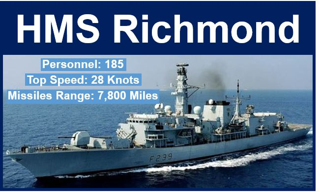 HMS Richmond Migrant Smugglers