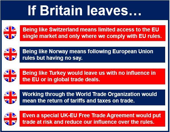 If UK leaves EU