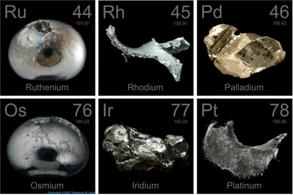 Metals in space
