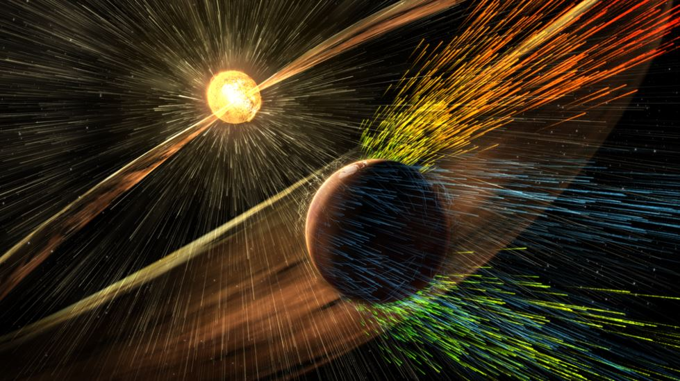Solar wind and Mars atmosphere