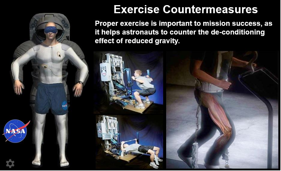 Exercise for astronauts