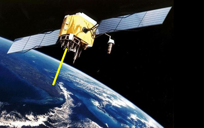 Laser gun fired from space
