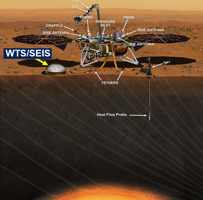 Mars mission cancelled