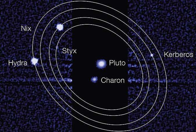 Pluto has five moons