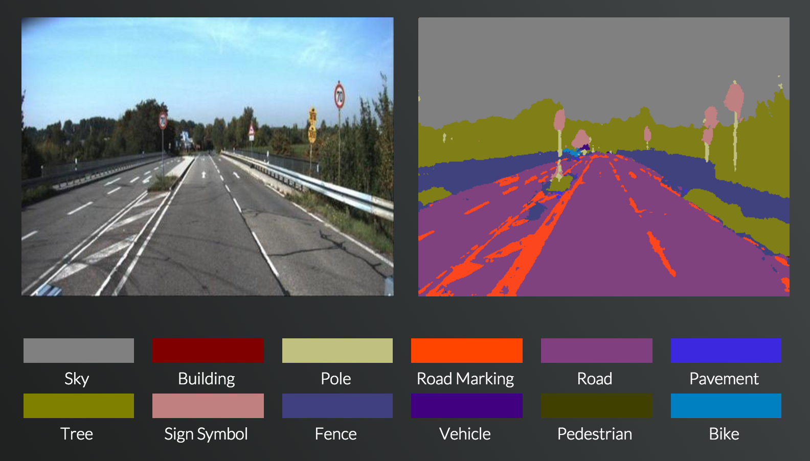 SegNet_Classifying_Road_Objects