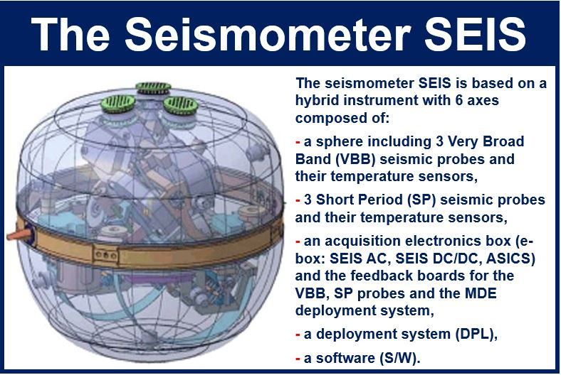 The Seismometer made by CNES