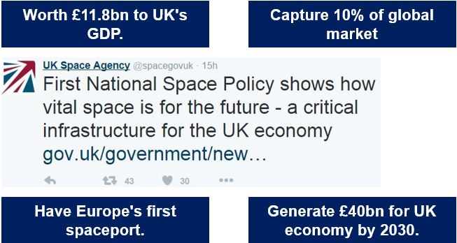 UK National Space Policy