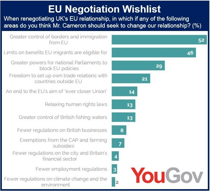 What do British people want from EU