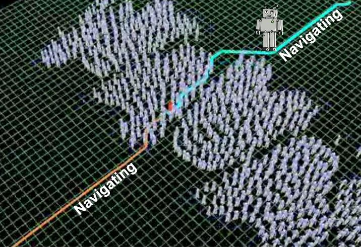 Artificial Intelligence navigating through crowd