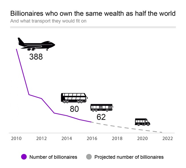 Billionaires on a Bus-Simplified-01 1