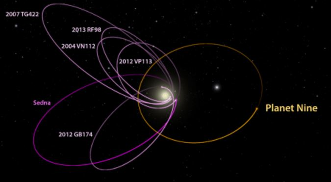 Different orbits of Planet nine and distant Kuiper Belt objects