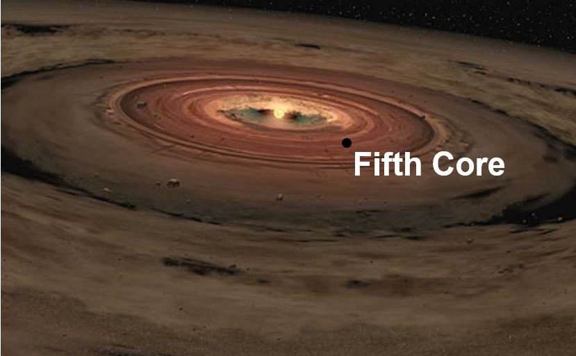 Fifth core in the early solar system
