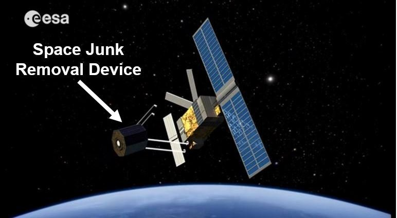 Space Junk removal device