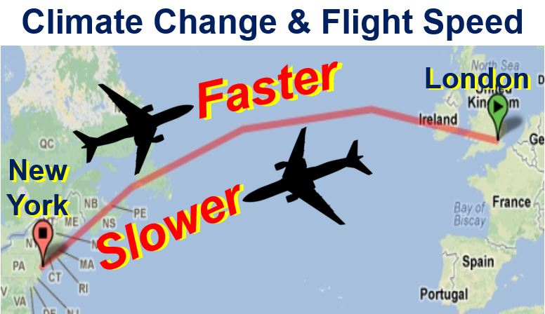Climate change and the speed of flights