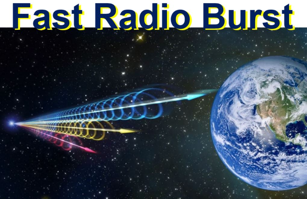 Fast Radio Burst reaching Earth