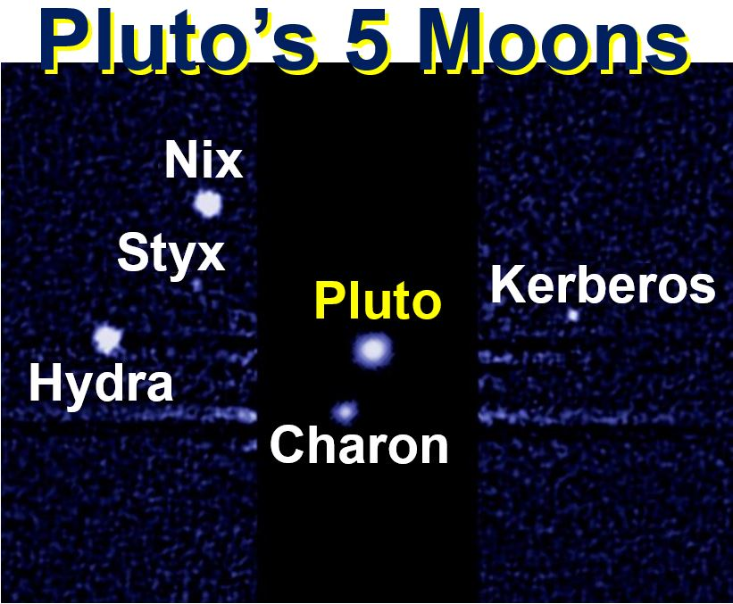 Five moons of Pluto