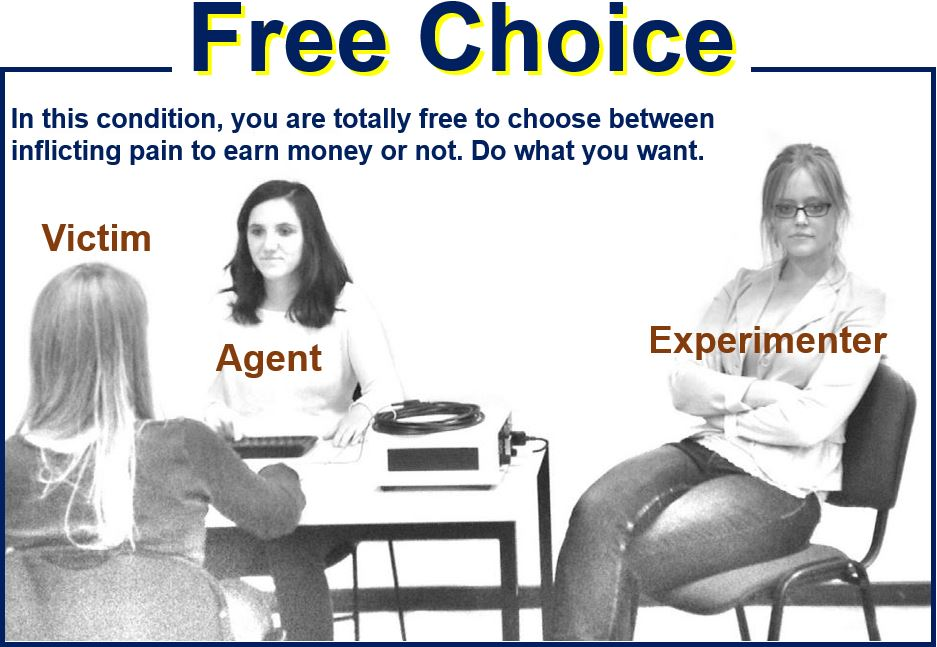 Free Choice Condition