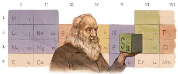Google Doodle image of Dmitri Mendeleev