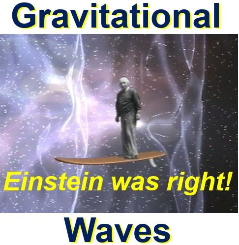 Gravitational waves Einstein was right